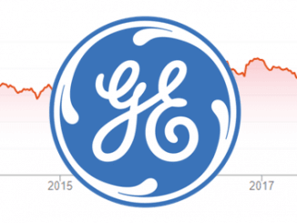Aandeel General Electric logo